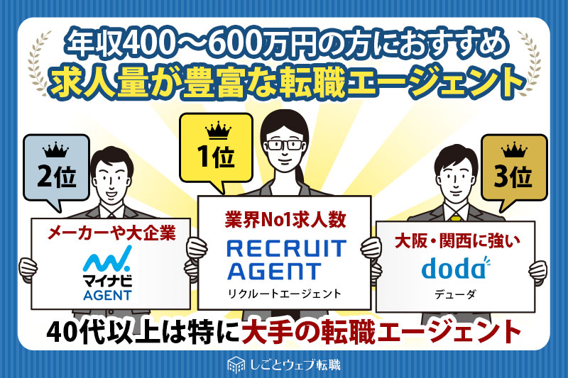 年収400〜600万円の方は求人量が豊富な転職エージェントがおすすめ