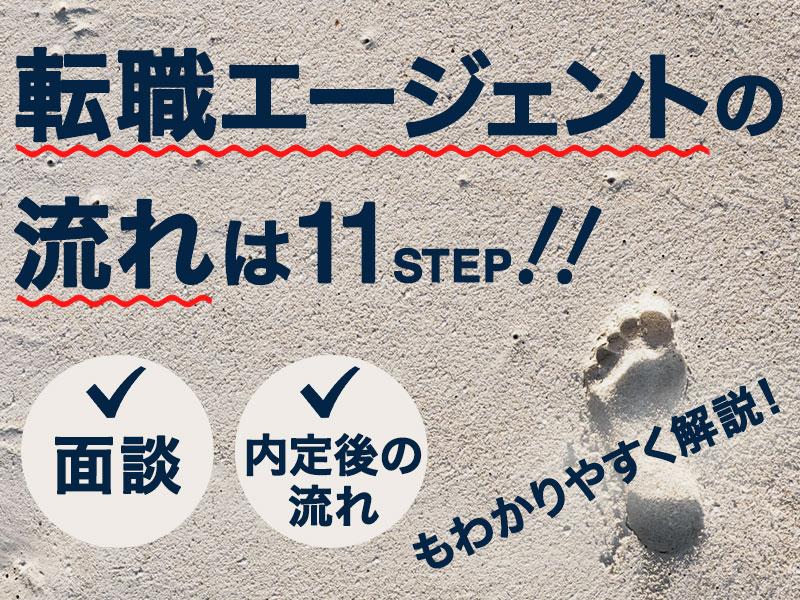 転職エージェントの流れは11STEP!!